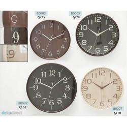 Reloj Basilea